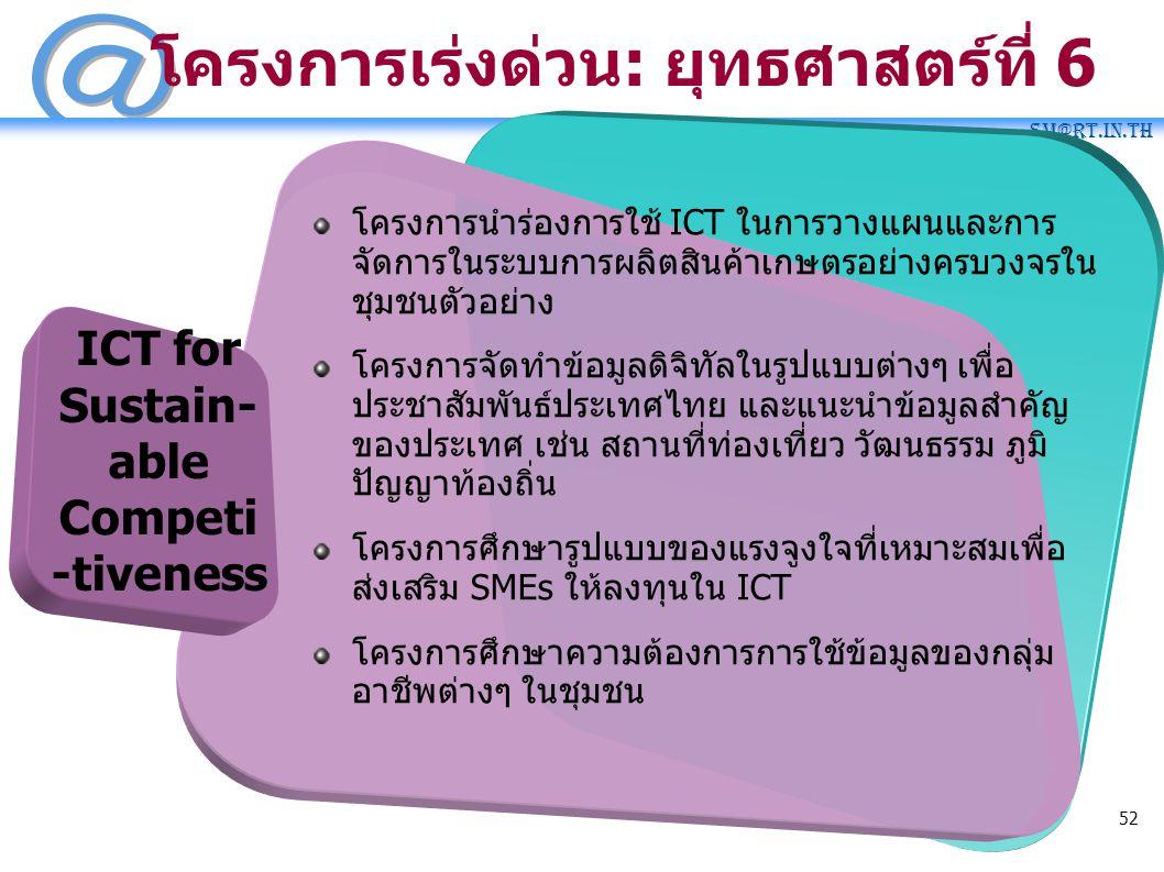SM@RT.in.th 52 โครงการนำร่องการใช้ ICT ในการวางแผนและการ จัดการในระบบการผลิตสินค้าเกษตรอย่างครบวงจรใน ชุมชนตัวอย่าง โครงการจัดทำข้อมูลดิจิทัลในรูปแบบต