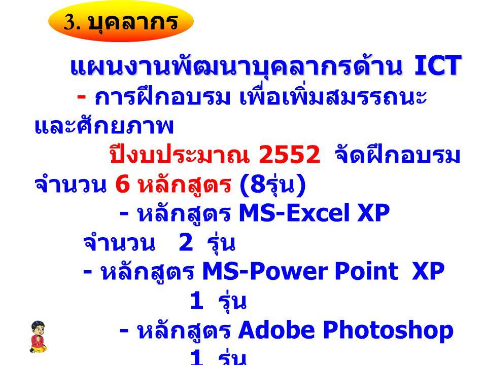 แผนงานพัฒนาบุคลากรด้าน ICT - การฝึกอบรม เพื่อเพิ่มสมรรถนะ และศักยภาพ ปีงบประมาณ 2552 จัดฝึกอบรม จำนวน 6 หลักสูตร (8 รุ่น ) - หลักสูตร MS-Excel XP จำนวน 2 รุ่น - หลักสูตร MS-Power Point XP 1 รุ่น - หลักสูตร Adobe Photoshop 1 รุ่น - หลักสูตร MS-Access XP 1 รุ่น - หลักสูตรบำรุงรักษา PC 2 รุ่น - หลักสูตรการใช้โปรแกรม SPSS 1 รุ่น 3.