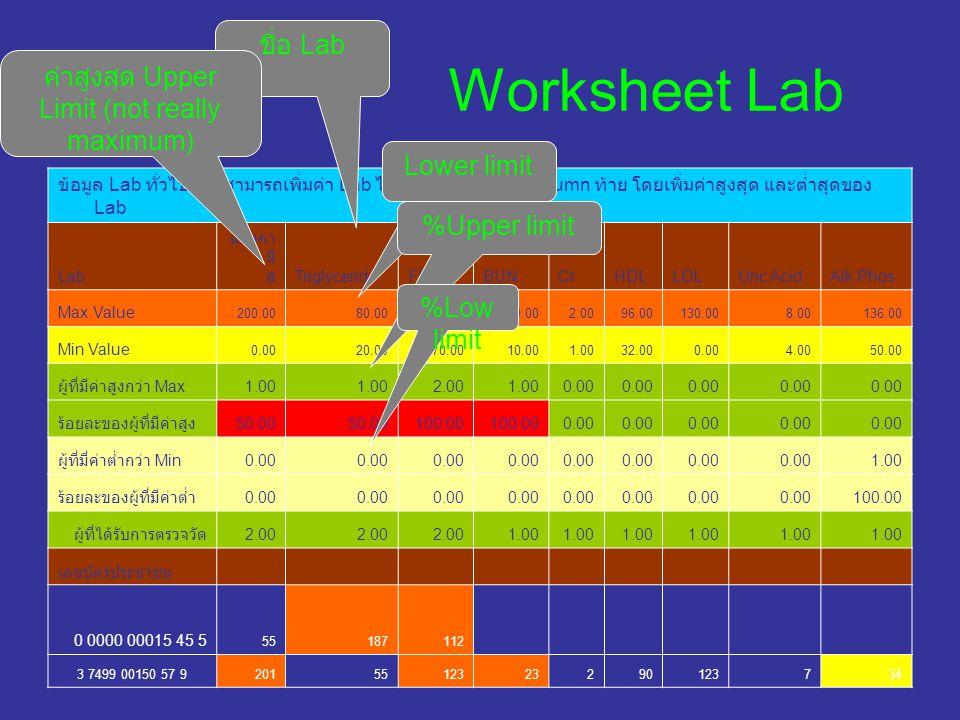 Worksheet Lab ข้อมูล Lab ทั่วไป คุณสามารถเพิ่มค่า Lab ได้โดยพิมพ์ต่อจาก Column ท้าย โดยเพิ่มค่าสูงสุด และต่ำสุดของ Lab Lab แมงกา นี ส TriglycerideFBSB