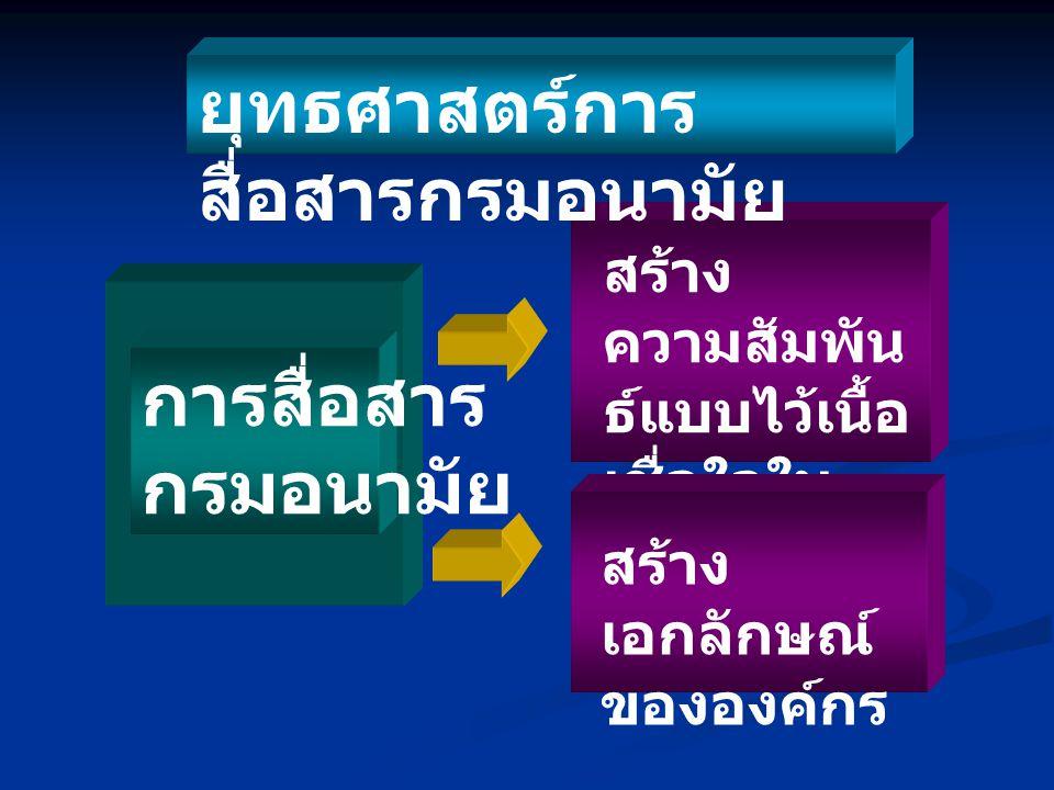 นโยบายสำคัญของกรมอนามัย พัฒนา อนามัย แม่และ เด็ก ลดปัจจัยเสี่ยง เด็กวัยเรียน และวัยรุ่น แก้ไขปัญหา โรคอ้วนคนไทย งานตามพันธกิจ ส่งเสริมสุขภาพผู้สูงอายุ พัฒนาชุมชนและ ท้องถิ่นน่าอยู่ ประเมินผล กระทบ ต่อสุขภาพ