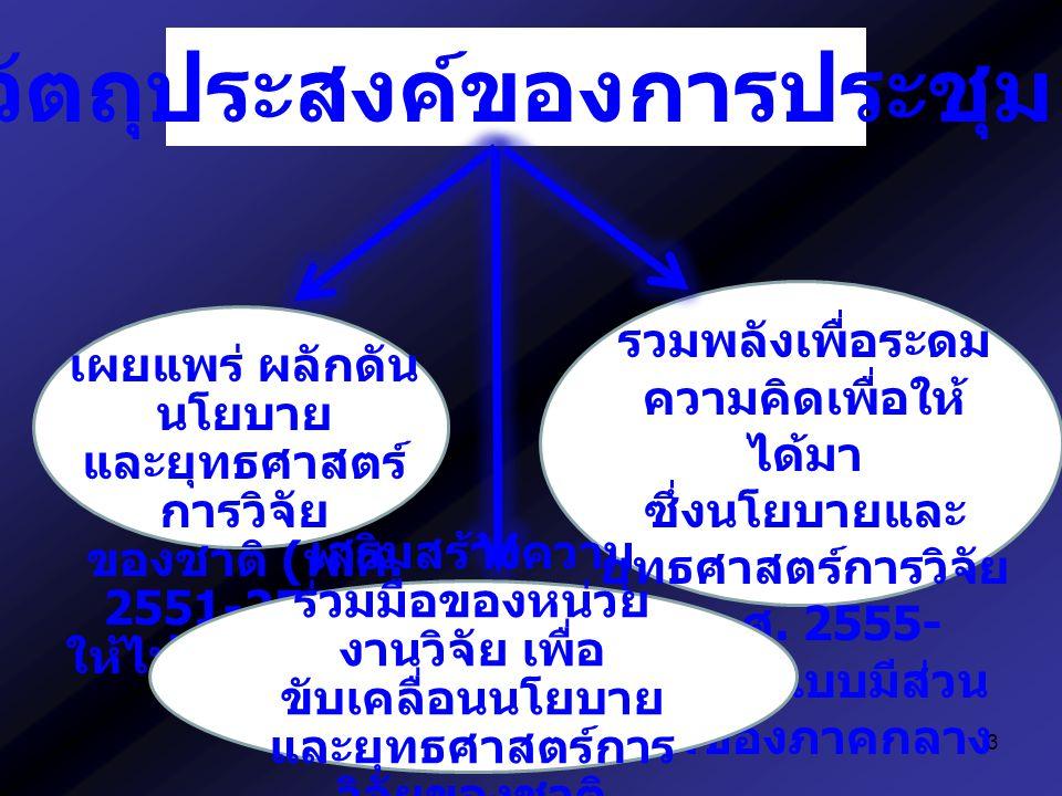 3 วัตถุประสงค์ของการประชุม รวมพลังเพื่อระดม ความคิดเพื่อให้ ได้มา ซึ่งนโยบายและ ยุทธศาสตร์การวิจัย ( พ. ศ. 2555- 2559) แบบมีส่วน ร่วมของภาคกลาง เผยแพร