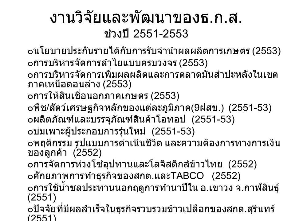 แผนการดำเนินงานศูนย์วิจัย ธ.ก.ส. ปีบัญชี 2553