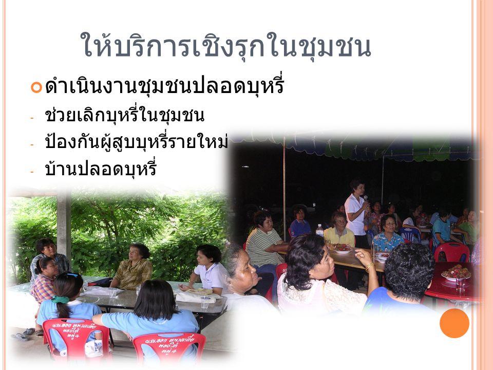 ให้บริการเชิงรุกในชุมชน ดำเนินงานชุมชนปลอดบุหรี่ - ช่วยเลิกบุหรี่ในชุมชน - ป้องกันผู้สูบบุหรี่รายใหม่ - บ้านปลอดบุหรี่