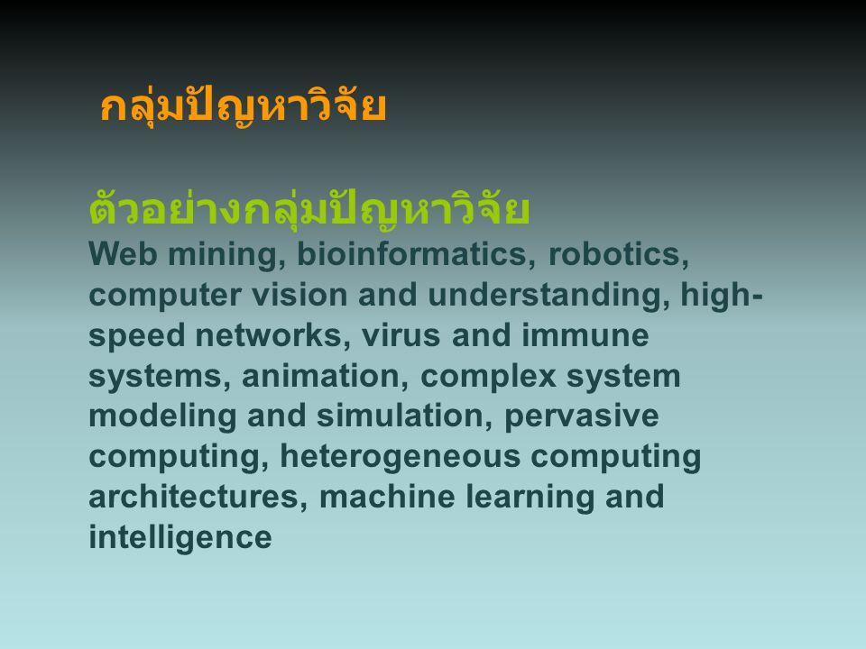 กลุ่มปัญหาวิจัย ตัวอย่างกลุ่มปัญหาวิจัย Web mining, bioinformatics, robotics, computer vision and understanding, high- speed networks, virus and immun