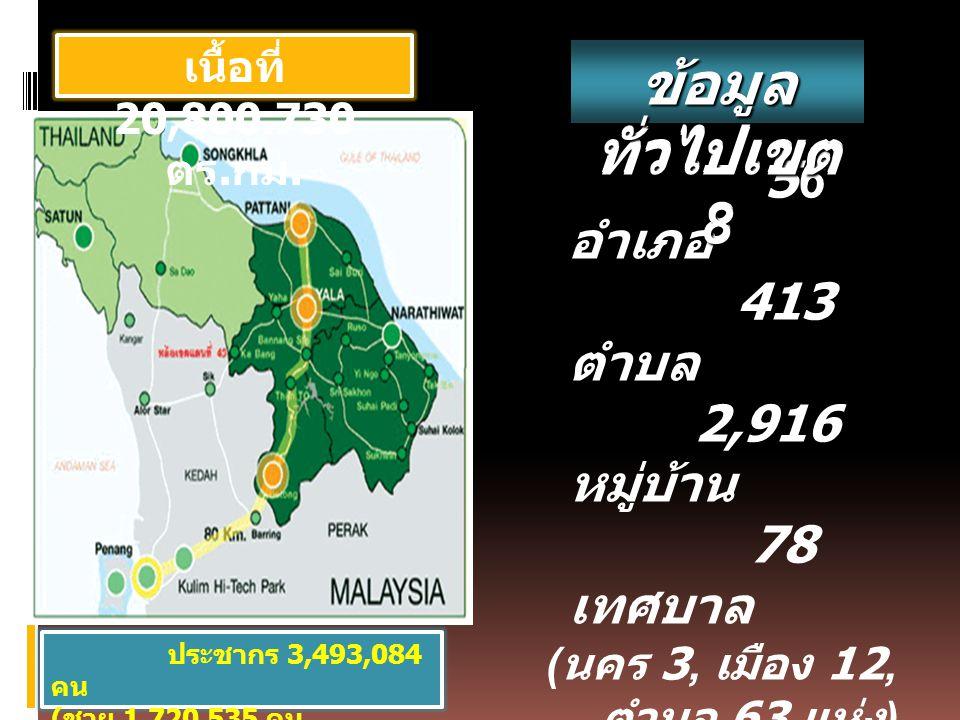 56 อำเภอ 413 ตำบล 2,916 หมู่บ้าน 78 เทศบาล ( นคร 3, เมือง 12, ตำบล 63 แห่ง ) 368 อบต. 963,646 หลังคาเรือน 3,493,084 คน 167.93 คน : ตารางกิโลเมตร ข้อมู