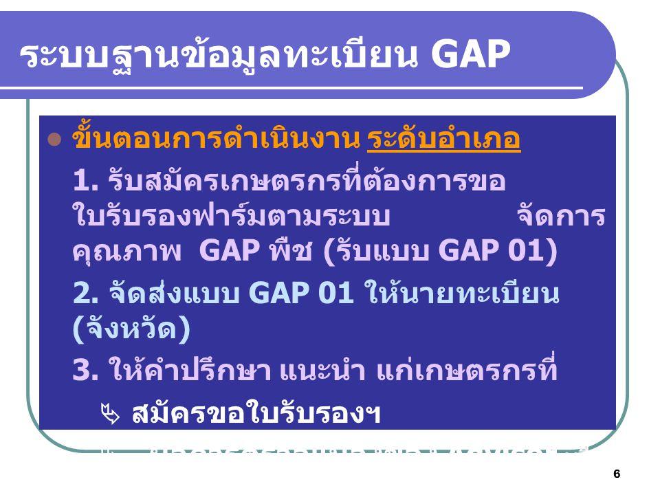 6 ระบบฐานข้อมูลทะเบียน GAP ขั้นตอนการดำเนินงาน ระดับอำเภอ 1. รับสมัครเกษตรกรที่ต้องการขอ ใบรับรองฟาร์มตามระบบ จัดการ คุณภาพ GAP พืช ( รับแบบ GAP 01) 2
