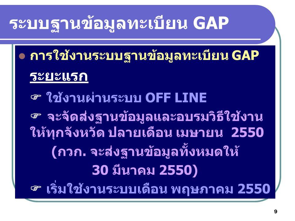 9 ระบบฐานข้อมูลทะเบียน GAP การใช้งานระบบฐานข้อมูลทะเบียน GAP ระยะแรก  ใช้งานผ่านระบบ OFF LINE  จะจัดส่งฐานข้อมูลและอบรมวิธีใช้งาน ให้ทุกจังหวัด ปลาย