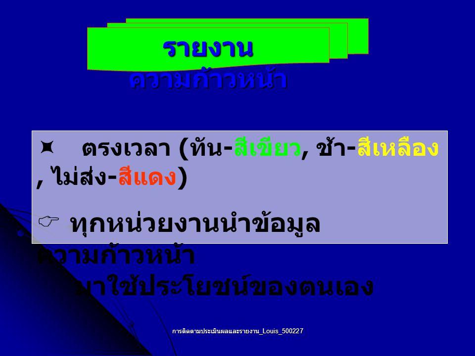 การติดตามประเมินผลและรายงาน _Louis_500227 รายงาน ความก้าวหน้า  ตรงเวลา ( ทัน - สีเขียว, ช้า - สีเหลือง, ไม่ส่ง - สีแดง )  ทุกหน่วยงานนำข้อมูล ความก้