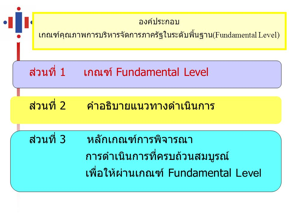Contact Contact พอชม ฉวีวัฒน์ พอชม ฉวีวัฒน์ Mobile : 084-826- 0502 Mobile : 084-826- 0502 Phone 02-590-2482 Phone 02-590-2482 24
