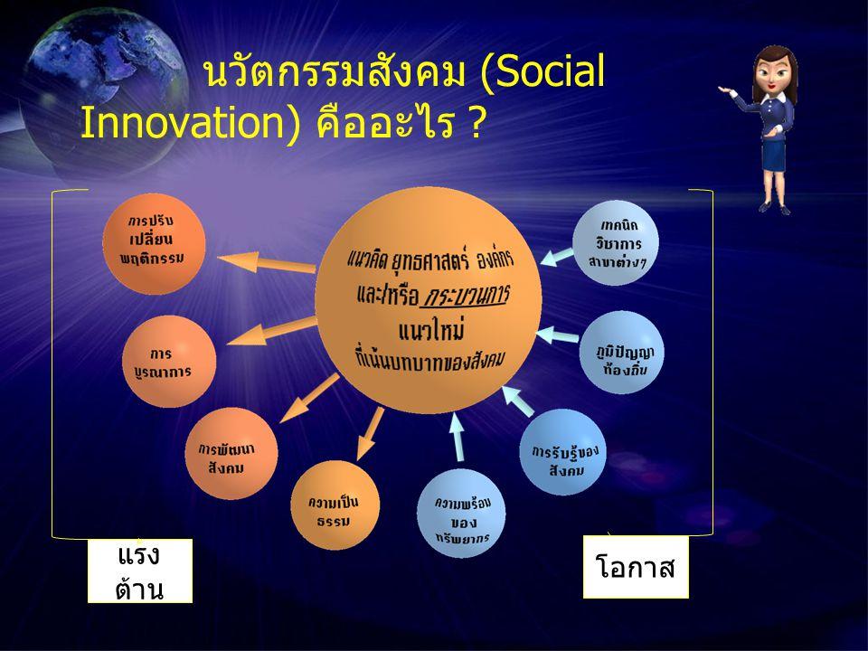 ความ คิด ใหม่ มิติต่างๆของ นวัตกรรมสังคม