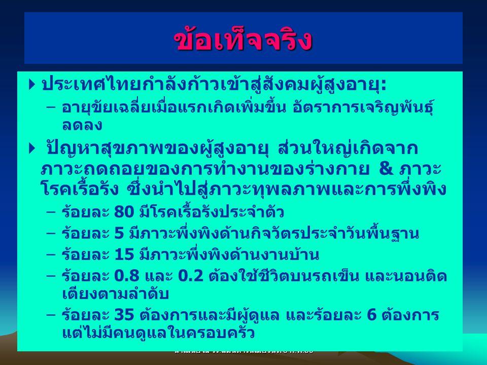 ข้อเท็จจริง  ประเทศไทยกำลังก้าวเข้าสู่สังคมผู้สูงอายุ: –อายุขัยเฉลี่ยเมื่อแรกเกิดเพิ่มขึ้น อัตราการเจริญพันธุ์ ลดลง  ปัญหาสุขภาพของผู้สูงอายุ ส่วนให