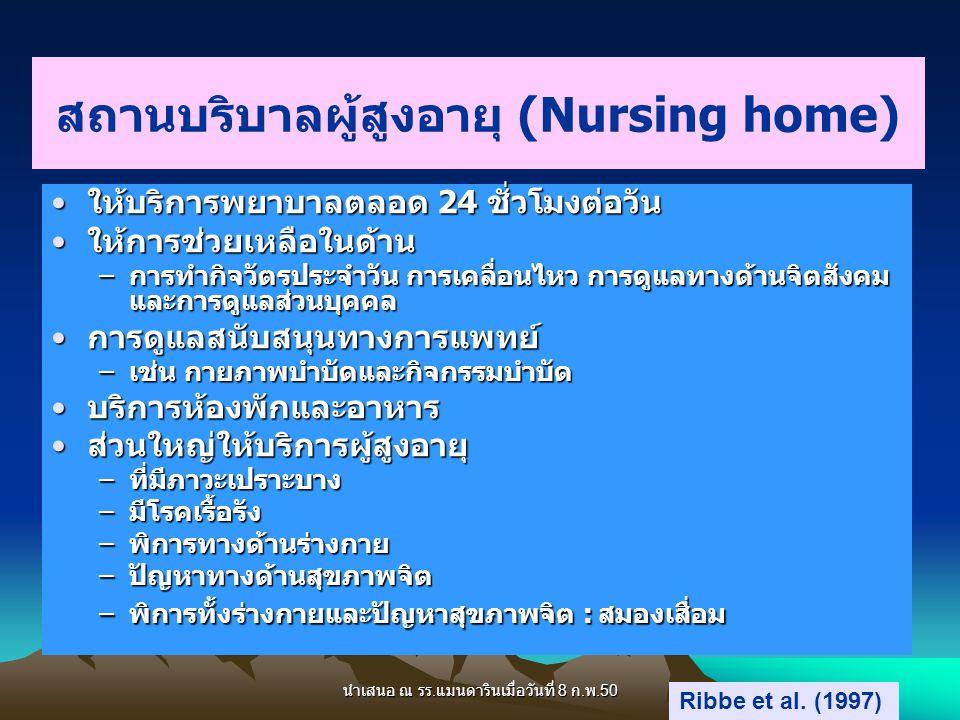 นำเสนอ ณ รร. แมนดารินเมื่อวันที่ 8 ก. พ.50 สถานบริบาลผู้สูงอายุ (Nursing home) ให้บริการพยาบาลตลอด 24 ชั่วโมงต่อวันให้บริการพยาบาลตลอด 24 ชั่วโมงต่อวั