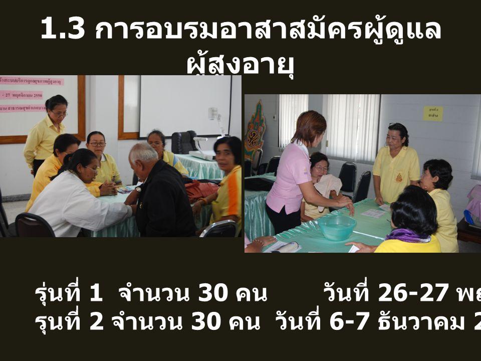 1.3 การอบรมอาสาสมัครผู้ดูแล ผู้สูงอายุ รุ่นที่ 1 จำนวน 30 คน วันที่ 26-27 พฤศจิกายน 2550 รุนที่ 2 จำนวน 30 คนวันที่ 6-7 ธันวาคม 2550