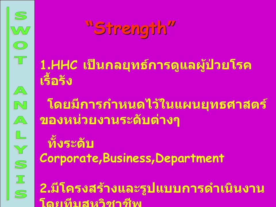 Strength Strength 1.HHC เป็นกลยุทธ์การดูแลผู้ป่วยโรค เรื้อรัง โดยมีการกำหนดไว้ในแผนยุทธศาสตร์ ของหน่วยงานระดับต่างๆ ทั้งระดับ Corporate,Business,Department 2.