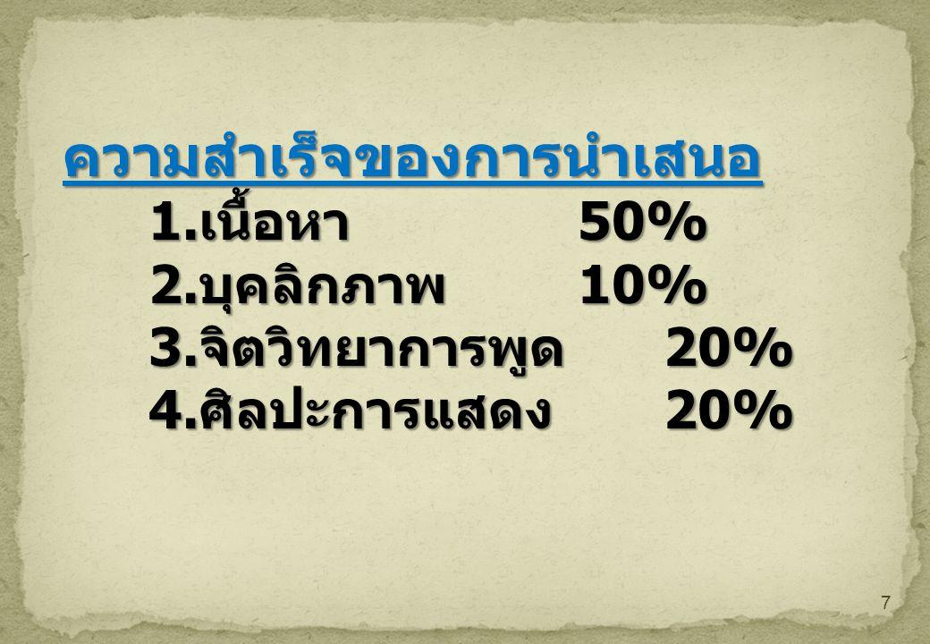 7 ความสำเร็จของการนำเสนอ 1. เนื้อหา 50% 2. บุคลิกภาพ 10% 3. จิตวิทยาการพูด 20% 4. ศิลปะการแสดง 20%