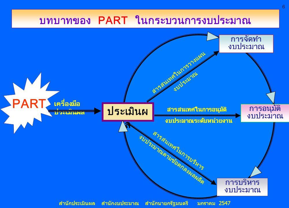 6 สำนักประเมินผล สำนักงบประมาณ สำนักนายกรัฐมนตรี มกราคม 2547 บทบาทของ PART ในกระบวนการงบประมาณ PART เครื่องมือ ประเมินผล ประเมินผ ล สารสนเทศในการวางแผ