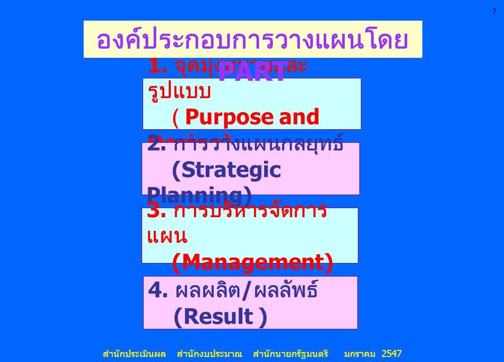 7 สำนักประเมินผล สำนักงบประมาณ สำนักนายกรัฐมนตรี มกราคม 2547 1. จุดมุ่งหมายและ รูปแบบ ( Purpose and Design) 2. การวางแผนกลยุทธ์ (Strategic Planning) 3