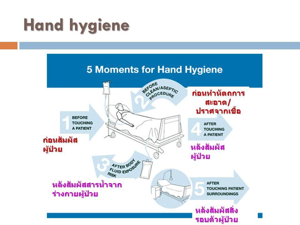 Hand hygiene ก่อนสัมผัส ผู้ป่วย ก่อนทำหัตถการ สะอาด / ปราศจากเชื้อ หลังสัมผัสสารน้ำจาก ร่างกายผู้ป่วย หลังสัมผัส ผู้ป่วย หลังสัมผัสสิ่ง รอบตัวผู้ป่วย