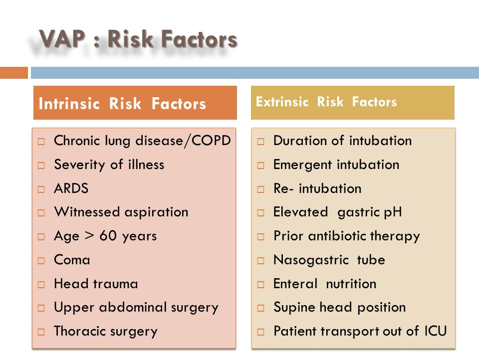 VAP : Risk Factors  Chronic lung disease/COPD  Severity of illness  ARDS  Witnessed aspiration  Age > 60 years  Coma  Head trauma  Upper abdom