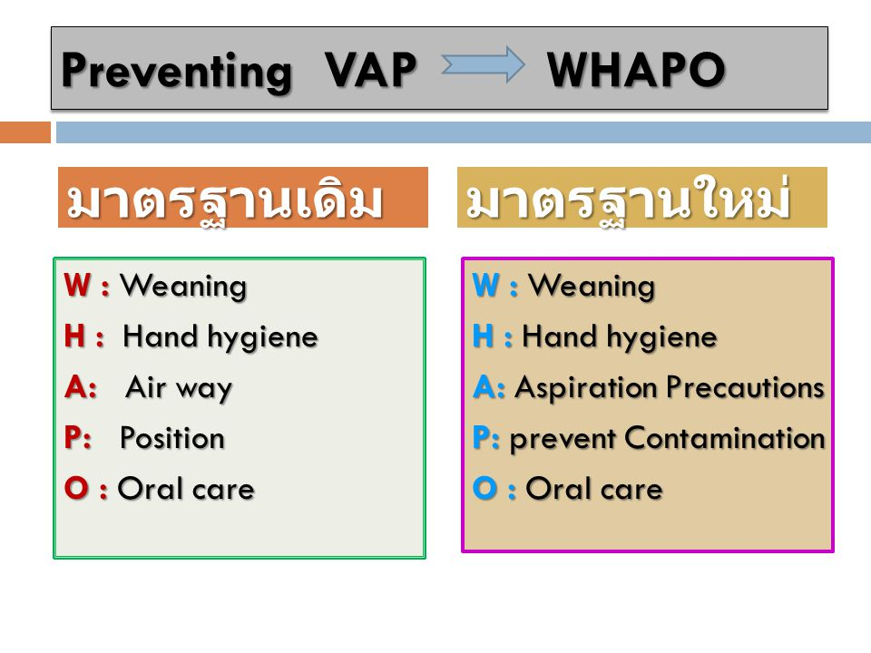 Preventing VAP WHAPO W : Weaning H : Hand hygiene A: Air way P: Position O : Oral care W : Weaning H : Hand hygiene A: Aspiration Precautions P: preve