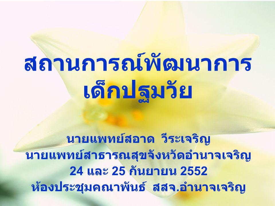 ปัจจัยที่มีผลกระทบต่อสุขภาวะเด็กไทย ปัจจัยที่มีผลกระทบต่อสุขภาวะเด็กไทย ปัจเจก- บุคคล สภาพ แวดล้อม ระบบ สนับสนุน พลวัตร นโยบายและ แผนงาน กฎหมาย สุขภาวะเด็กไทย ใน 4 กลุ่มอายุ* เศรษฐกิจ การศึกษา โครงสร้าง ประชากร ครอบครัว สภาพแวดล้อม ในการดำรงชีวิต ค่านิยม ความเชื่อ วัฒนธรรม พฤติกรรม สุขภาพ/การเลี้ยงดู * กลุ่มอายุ 0-1 ปี/1-5 ปี/6-12 ปี/13-18 ปี พันธุกรรม คุณภาพบริการฯ