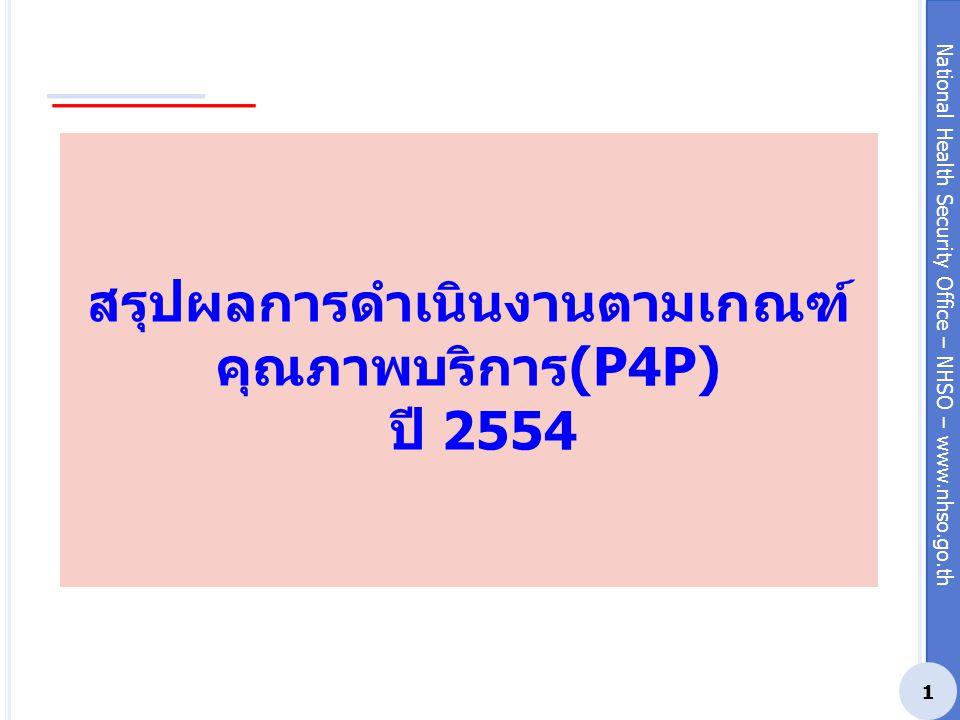 National Health Security Office – NHSO – www.nhso.go.th 1 สรุปผลการดำเนินงานตามเกณฑ์ คุณภาพบริการ(P4P) ปี 2554 1