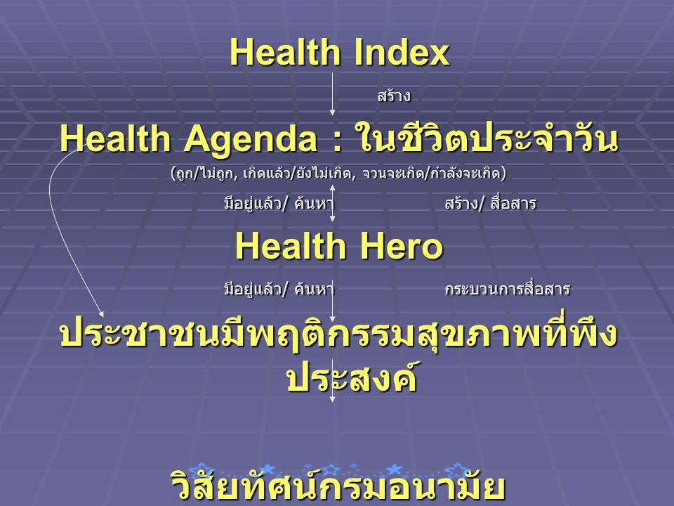 Health Index สร้าง Health Agenda : ในชีวิตประจำวัน ( ถูก / ไม่ถูก, เกิดแล้ว / ยังไม่เกิด, จวนจะเกิด / กำลังจะเกิด ) มีอยู่แล้ว / ค้นหา สร้าง / สื่อสาร มีอยู่แล้ว / ค้นหา สร้าง / สื่อสาร Health Hero มีอยู่แล้ว / ค้นหา กระบวนการสื่อสาร มีอยู่แล้ว / ค้นหา กระบวนการสื่อสาร ประชาชนมีพฤติกรรมสุขภาพที่พึง ประสงค์ วิสัยทัศน์กรมอนามัย