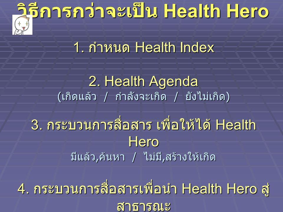 วิธีการกว่าจะเป็น Health Hero 1.กำหนด Health Index 2.