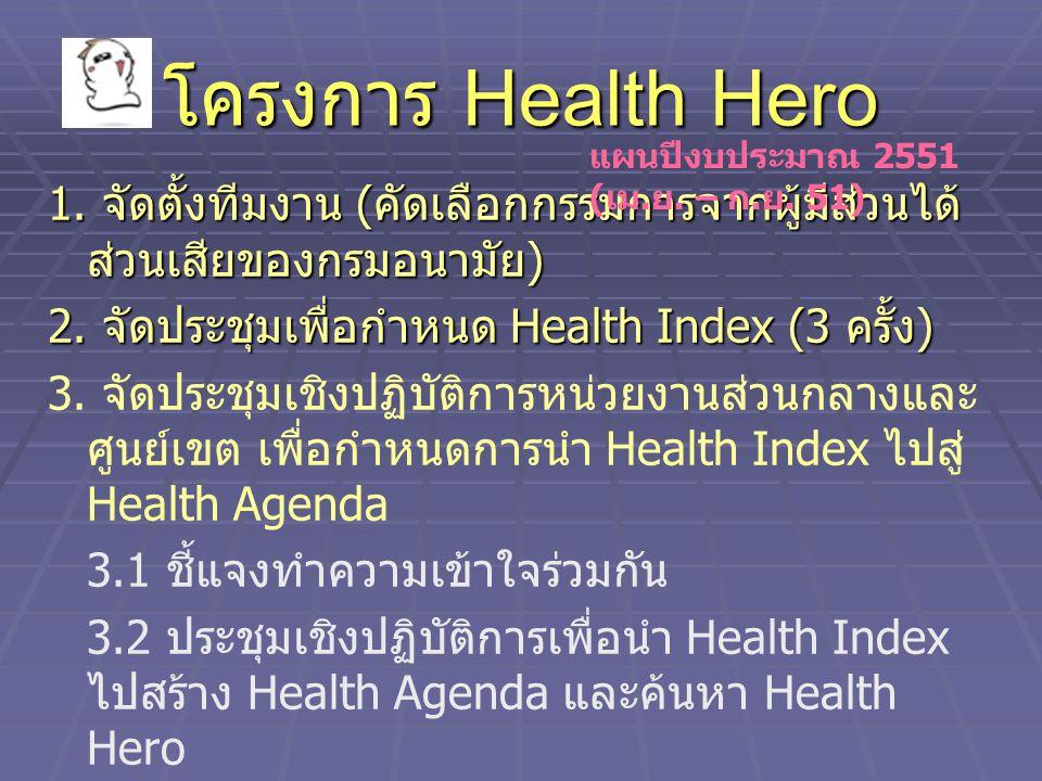 โครงการ Health Hero 1. จัดตั้งทีมงาน ( คัดเลือกกรรมการจากผู้มีส่วนได้ ส่วนเสียของกรมอนามัย ) 2.