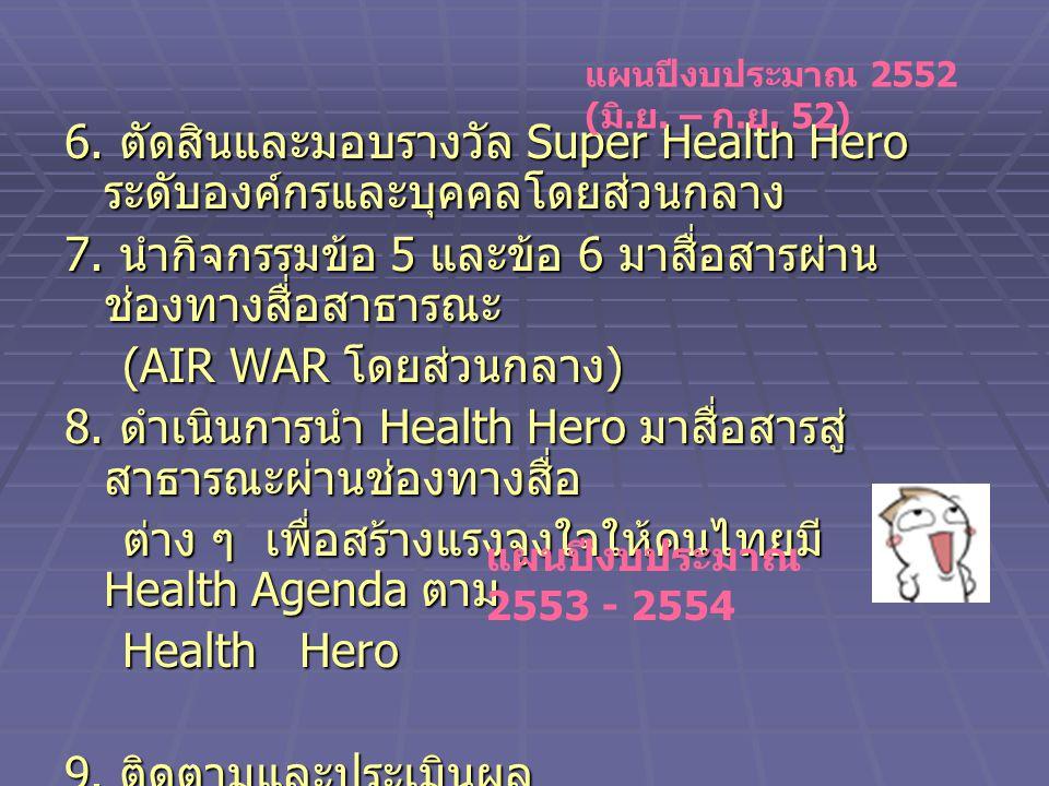 6. ตัดสินและมอบรางวัล Super Health Hero ระดับองค์กรและบุคคลโดยส่วนกลาง 7.