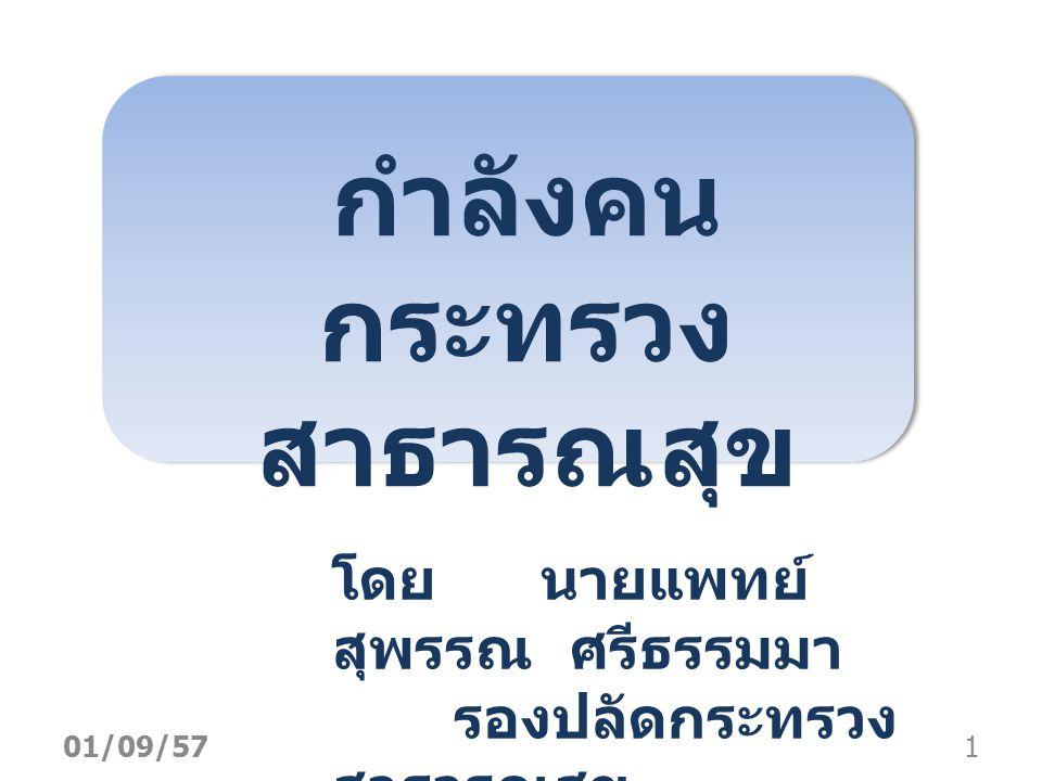 กำลังคน กระทรวง สาธารณสุข โดย นายแพทย์ สุพรรณ ศรีธรรมมา รองปลัดกระทรวง สาธารณสุข 01/09/57 1