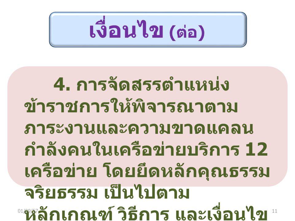 01/09/5711 เงื่อนไข ( ต่อ ) 4.