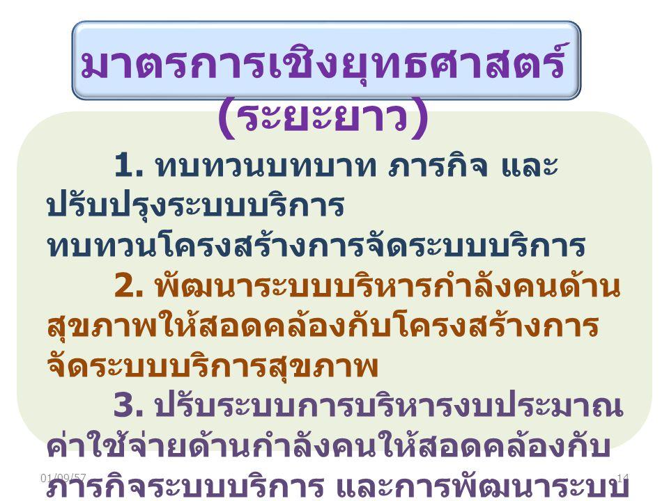 01/09/5714 มาตรการเชิงยุทธศาสตร์ ( ระยะยาว ) 1.