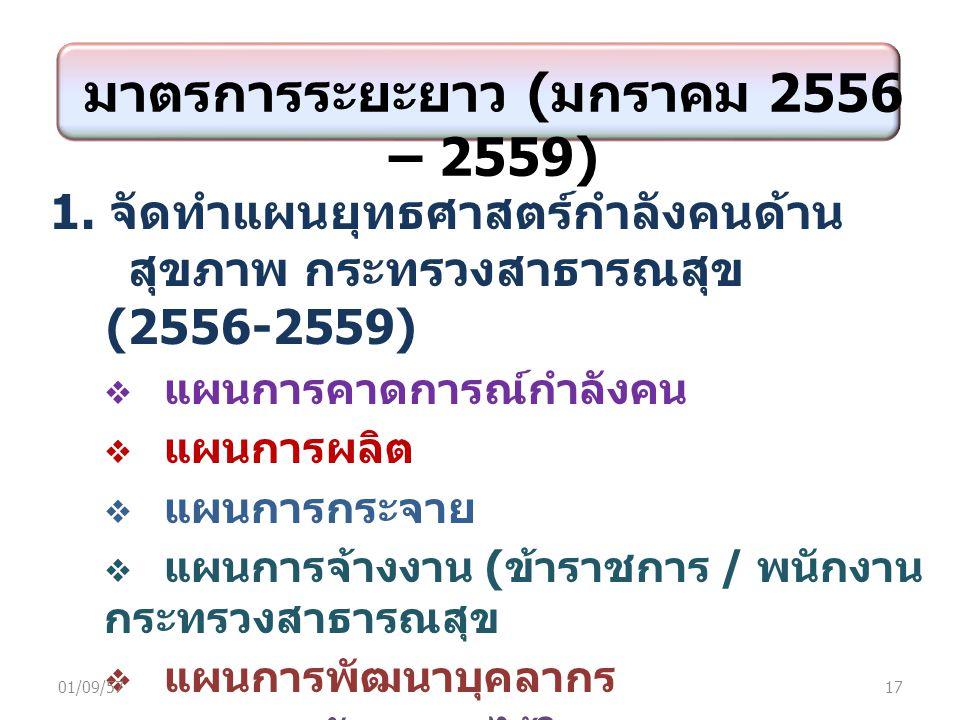มาตรการระยะยาว ( มกราคม 2556 – 2559) 1.