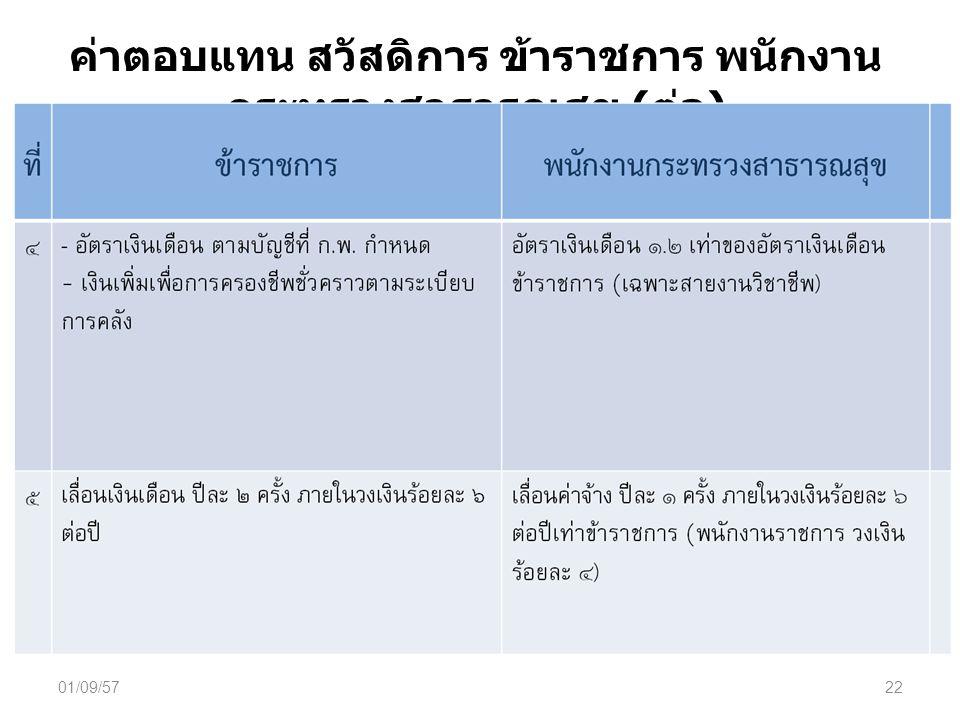 01/09/5722 ค่าตอบแทน สวัสดิการ ข้าราชการ พนักงาน กระทรวงสาธารณสุข ( ต่อ )