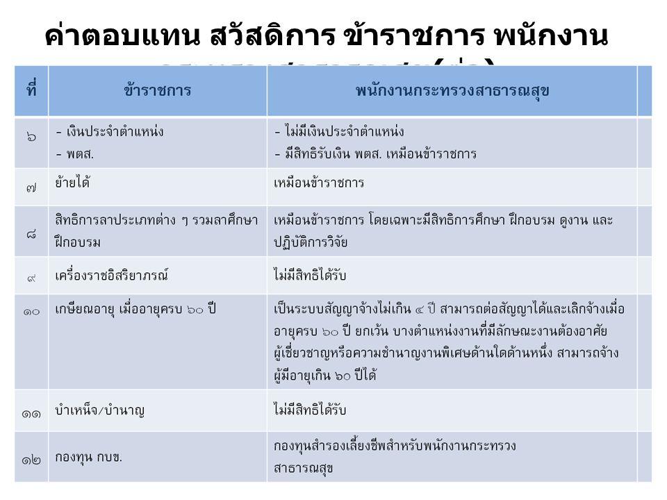 01/09/5723 ค่าตอบแทน สวัสดิการ ข้าราชการ พนักงาน กระทรวงสาธารณสุข ( ต่อ )