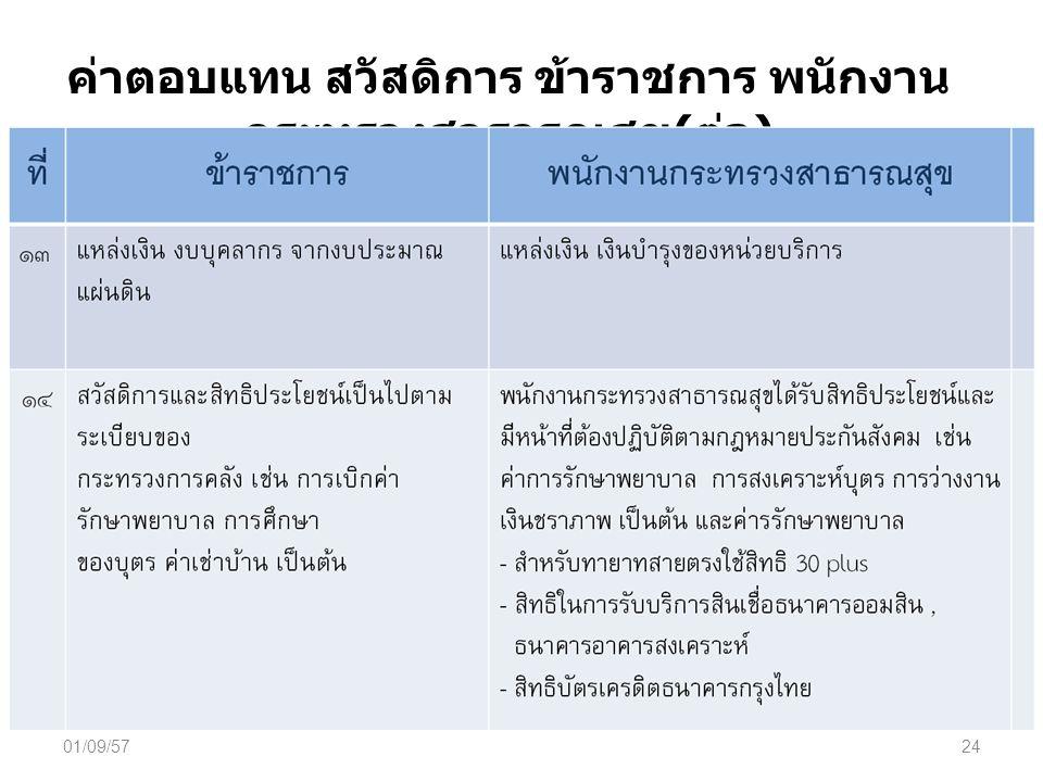 01/09/5724 ค่าตอบแทน สวัสดิการ ข้าราชการ พนักงาน กระทรวงสาธารณสุข ( ต่อ )