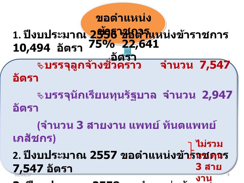 ขอตำแหน่ง ข้าราชการ 75% 22,641 อัตรา 1.