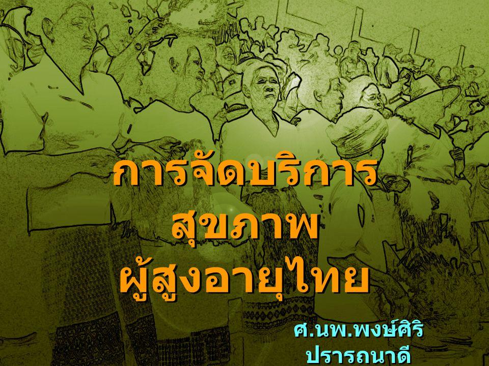 ผู้สูงอายุไทย ประชากรไทย ชาย หญิง ประชากรสูงอายุ ร้อยละ 60-79 ปี 80 ปีขึ้นไป ประชากรไทย ชาย หญิง ประชากรสูงอายุ ร้อยละ 60-79 ปี 80 ปีขึ้นไป 62.5 ล้าน 30.87 ล้าน 31.65 ล้าน 10.5 6.00 ล้าน 0.62 ล้าน 62.5 ล้าน 30.87 ล้าน 31.65 ล้าน 10.5 6.00 ล้าน 0.62 ล้าน ประชากรศาสตร์ มหิดล 2549