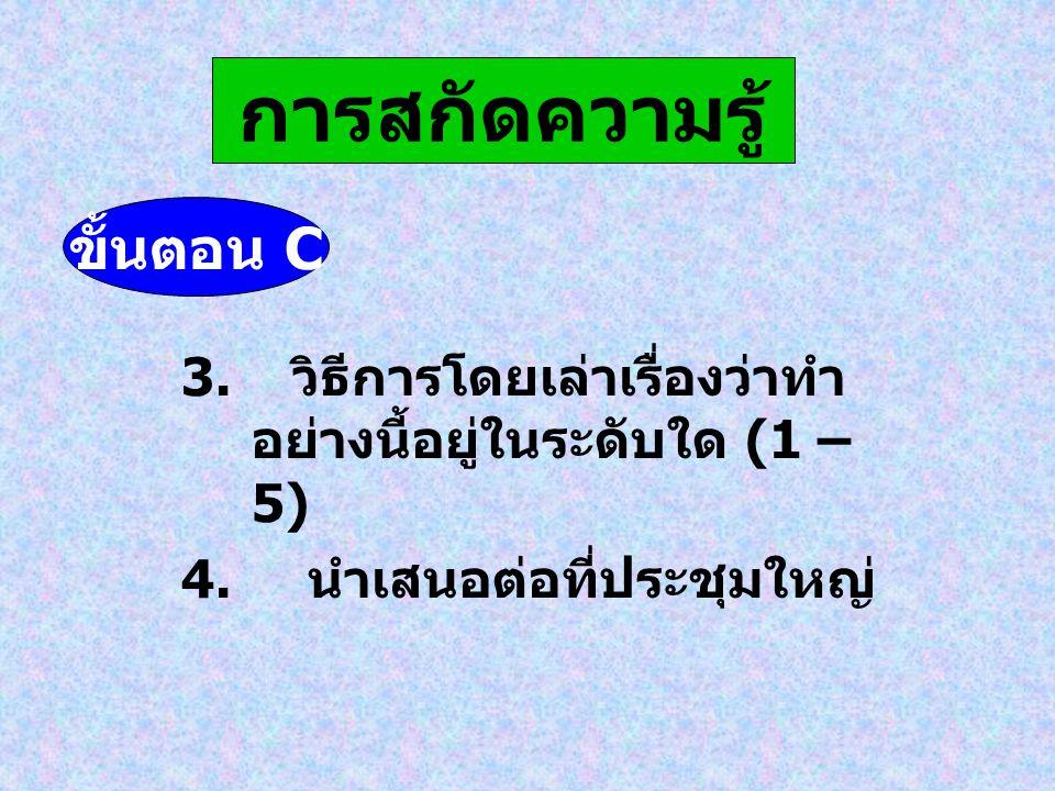 การสกัดความรู้ 3. วิธีการโดยเล่าเรื่องว่าทำ อย่างนี้อยู่ในระดับใด (1 – 5) 4. นำเสนอต่อที่ประชุมใหญ่ ขั้นตอน C