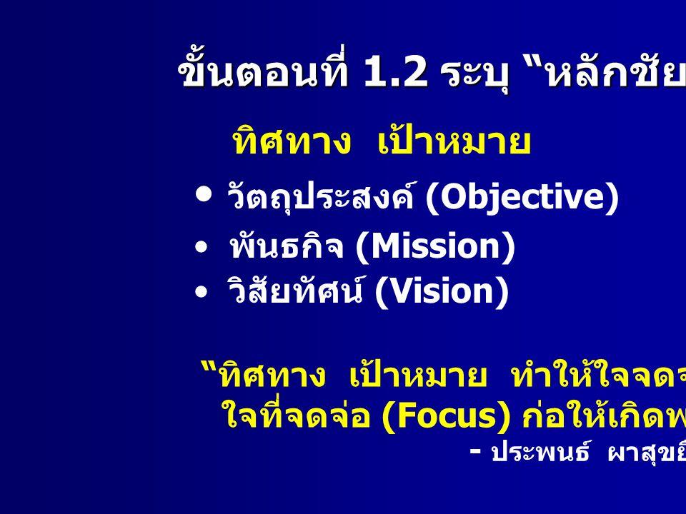 ทิศทาง เป้าหมาย วัตถุประสงค์ (Objective) พันธกิจ (Mission) วิสัยทัศน์ (Vision) ทิศทาง เป้าหมาย ทำให้ใจจดจ่อ ใจที่จดจ่อ (Focus) ก่อให้เกิดพลัง - ประพนธ์ ผาสุขยืด ขั้นตอนที่ 1.2 ระบุ หลักชัย