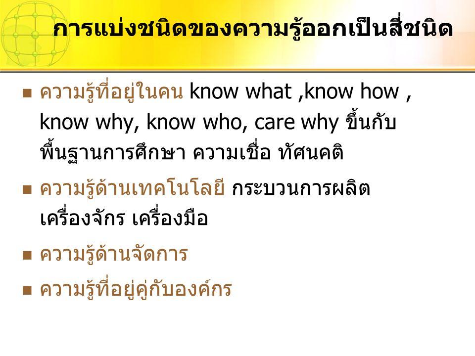 ความรู้ที่อยู่ในคน know what,know how, know why, know who, care why ขึ้นกับ พื้นฐานการศึกษา ความเชื่อ ทัศนคติ ความรู้ด้านเทคโนโลยี กระบวนการผลิต เครื่