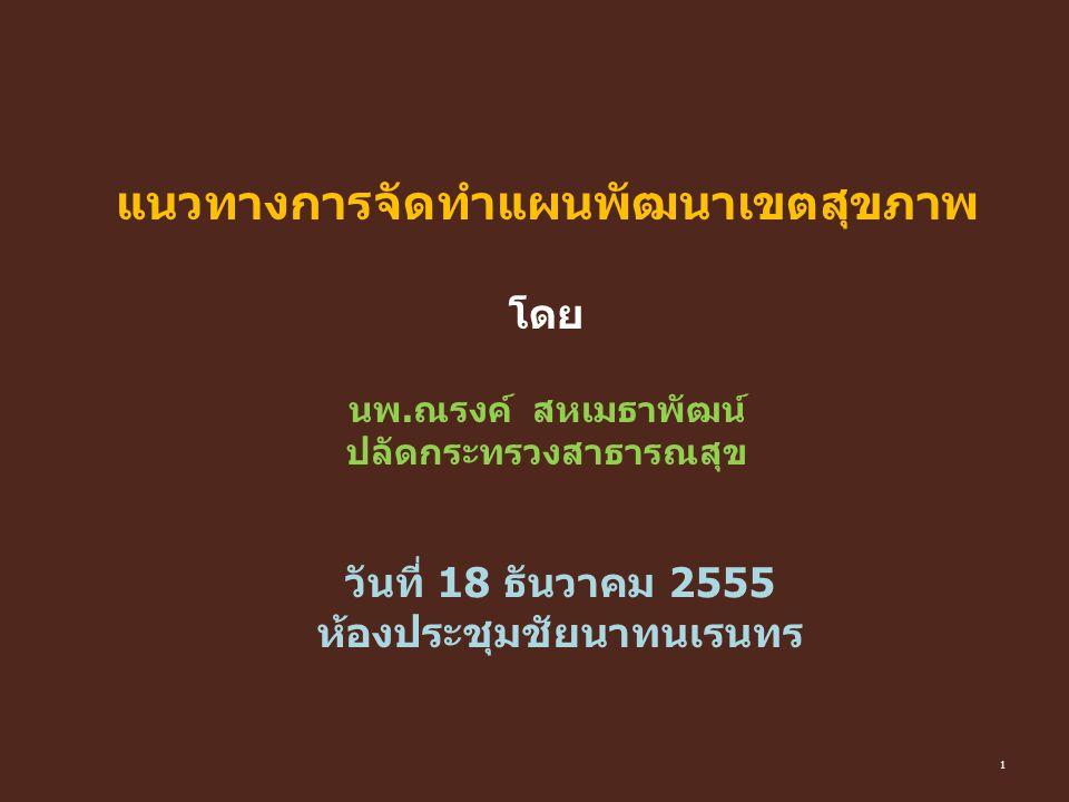 แนวทางการจัดทำแผนพัฒนาเขตสุขภาพ โดย นพ.ณรงค์ สหเมธาพัฒน์ ปลัดกระทรวงสาธารณสุข วันที่ 18 ธันวาคม 2555 ห้องประชุมชัยนาทนเรนทร 1