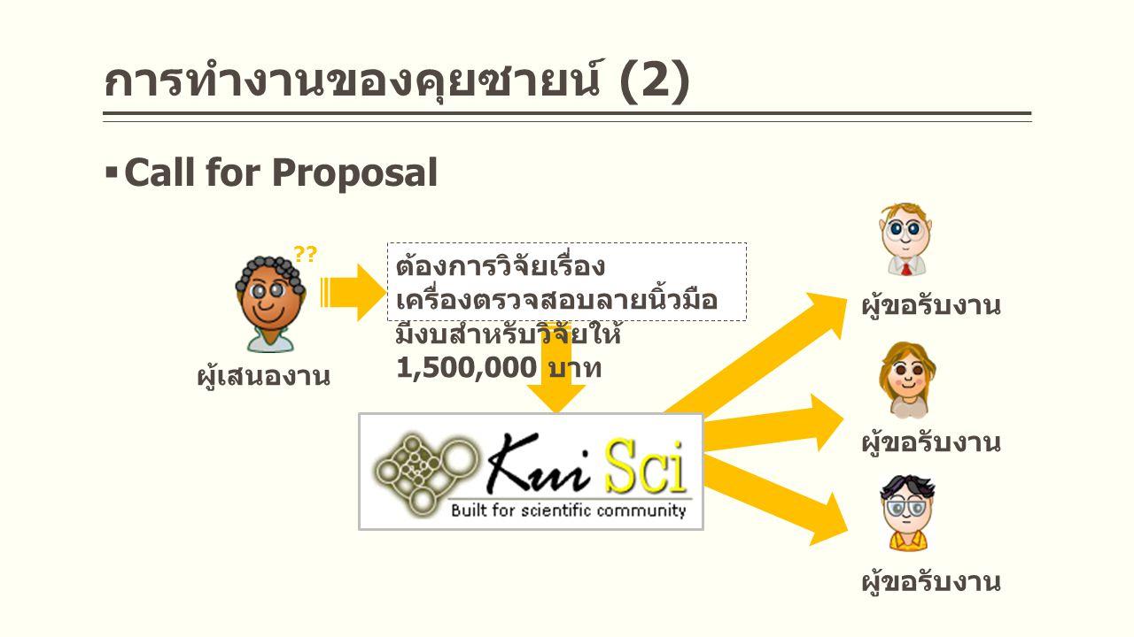 มีผู้ตอบรับและส่งข้อเสนอ โครงการมาดังนี้ 1.----------------------- -- 2.