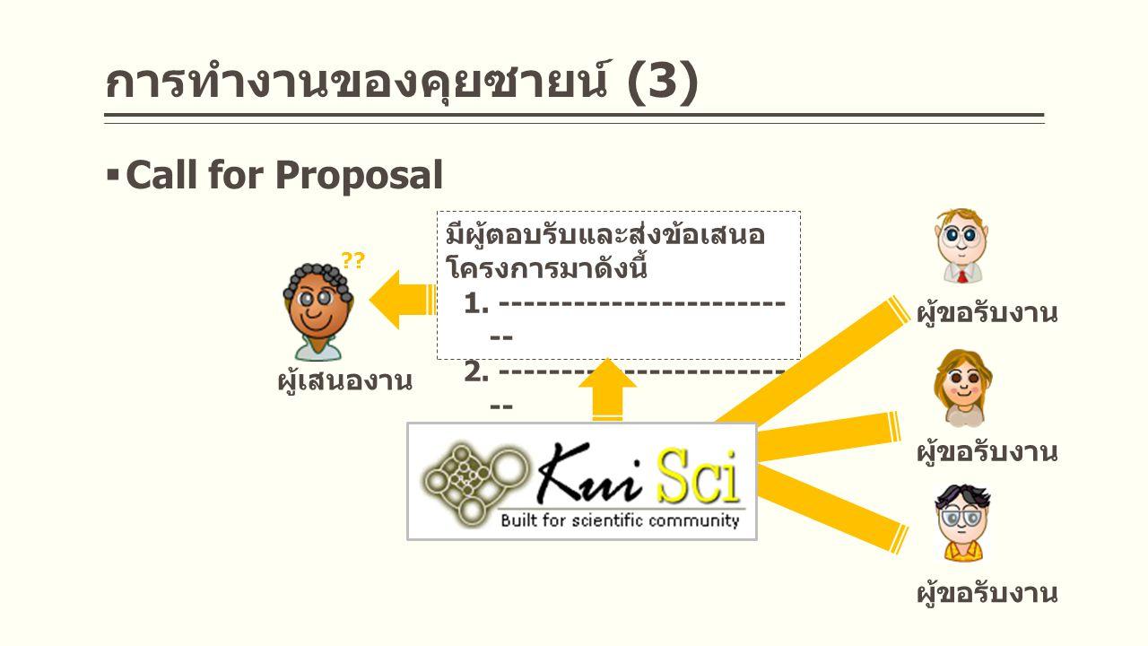 มีผู้ตอบรับและส่งข้อเสนอ โครงการมาดังนี้ 1. ----------------------- -- 2.