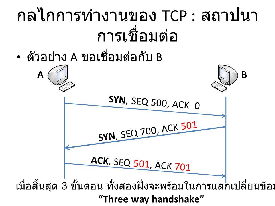 กลไกการทำงานของ TCP : สถาปนา การเชื่อมต่อ ตัวอย่าง A ขอเชื่อมต่อกับ B AB SYN, SEQ 500, ACK 0 SYN, SEQ 700, ACK 501 ACK, SEQ 501, ACK 701 เมื่อสิ้นสุด 3 ขั้นตอน ทั้งสองฝั่งจะพร้อมในการแลกเปลี่ยนข้อมูล 3 ขั้นตอนนี้เรียกว่า Three way handshake