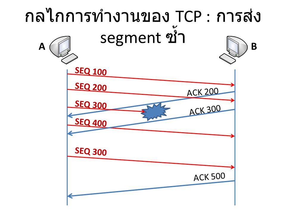 กลไกการทำงานของ TCP : การส่ง segment ซ้ำ AB SEQ 100 ACK 200 SEQ 200 SEQ 300 SEQ 400 SEQ 300 ACK 300 ACK 500