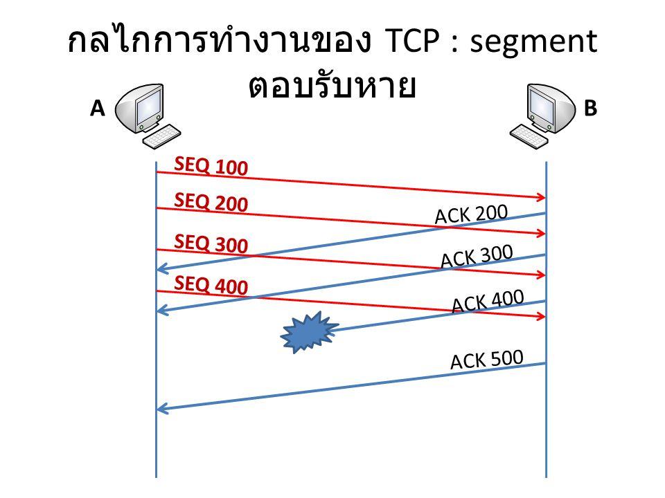 กลไกการทำงานของ TCP : segment ตอบรับหาย AB SEQ 100 ACK 200 SEQ 200 SEQ 300 SEQ 400 ACK 300 ACK 500 ACK 400
