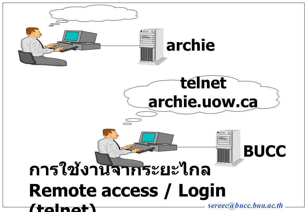 sereec@bucc.buu.ac.th การใช้งานจากระยะไกล Remote access / Login (telnet) archie telnet archie.uow.ca BUCC