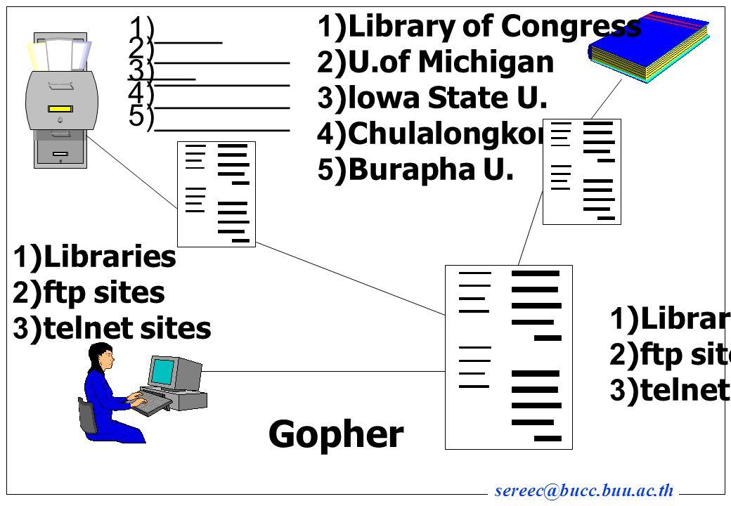 sereec@bucc.buu.ac.th 1)____ ____ 2)________ 3)________ 4)________ 5)________ 1)Library of Congress 2)U.of Michigan 3)lowa State U.
